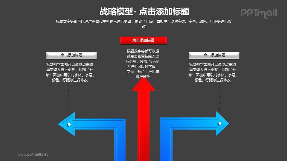 战略模型——三个箭头+文本框的PPT素材下载