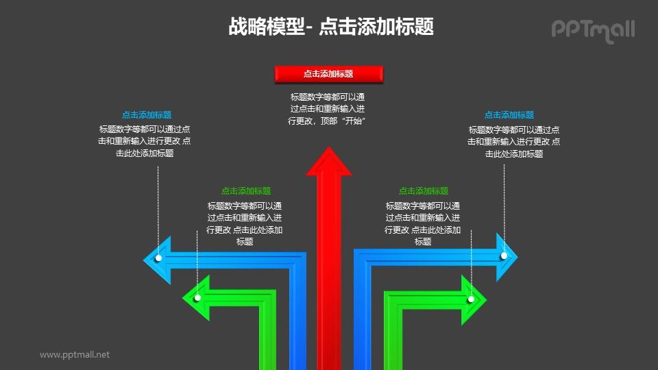 战略模型——彩色箭头树状图结构图形PPT素材下载