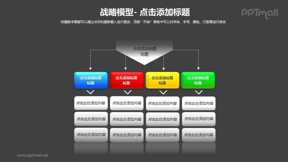 战略模型——总分式层次关系图PPT模板素材