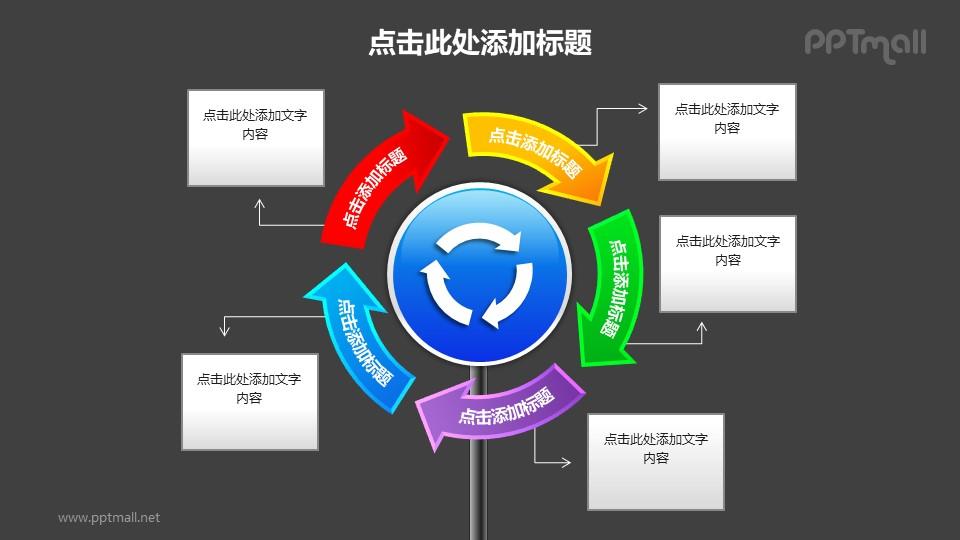 战略方向——多项循环结构PPT图形素材