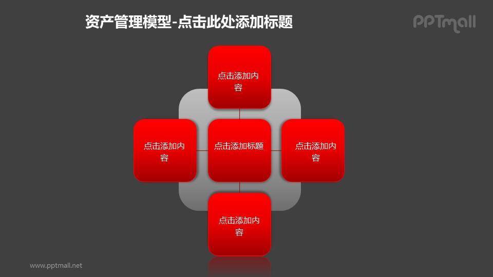 资产管理——逻辑关系示意图PPT模板素材