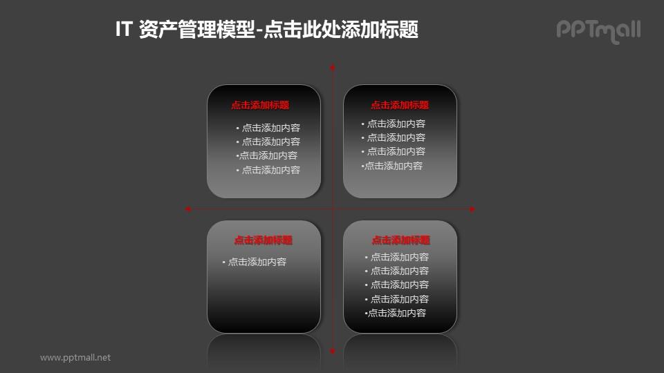 资产管理——四部分并列关系的网格矩阵图PPT模板素材