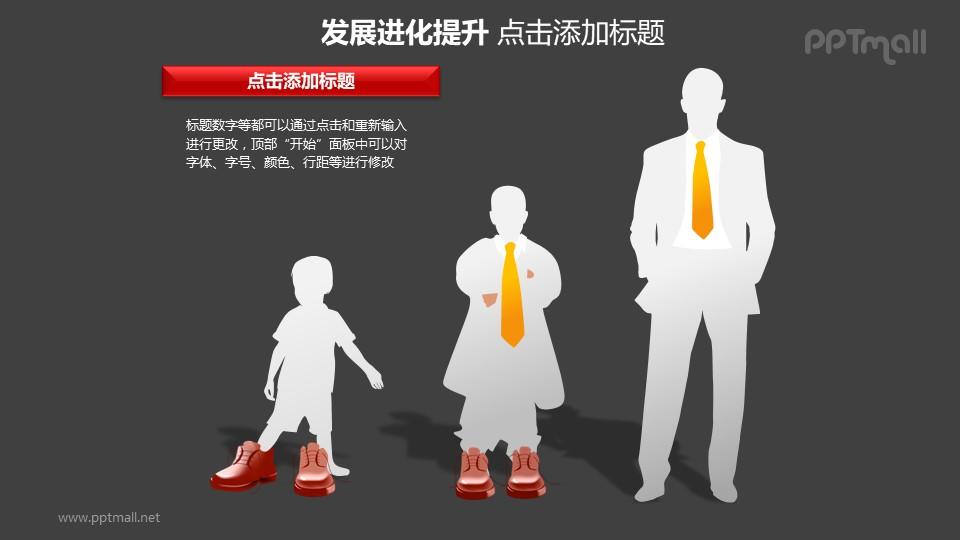 发展进化提升——穿鞋的孩子+打领带的商务人士人物剪影PPT图形素材