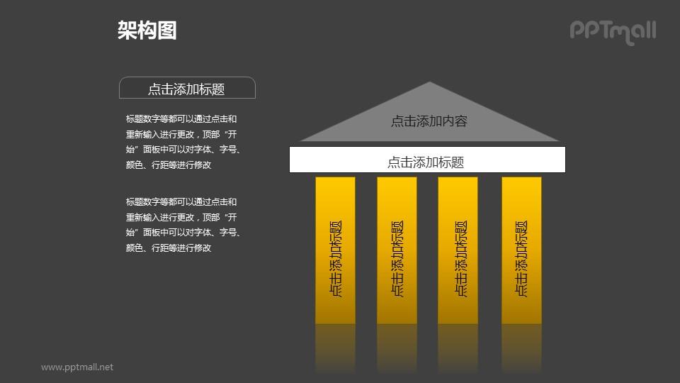 架构图——文本框+四根柱子的建筑PPT图形素材