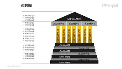 架构图——文本框+有多级台阶的尖顶建筑物PPT图形素材