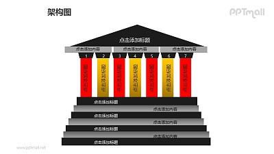 架构图——多级台阶建筑物样式的组织架构图PPT图形素材