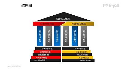 架构图——分为两列的建筑物样式的组织架构图PPT图形素材