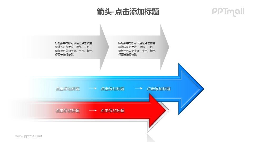 箭头——两个流程图+两个文本框PPT模板素材下载