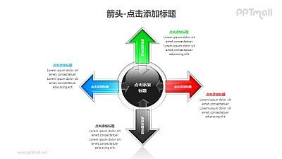 箭头——4部分发散汇聚关系PPT图形素材下载