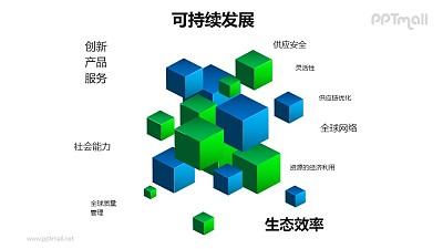 可持续发展——可拆分的方块积木PPT素材下载