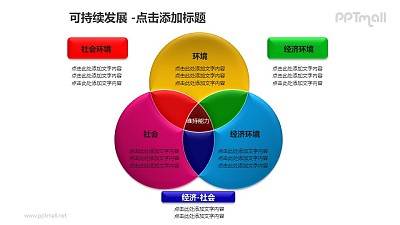 可持续发展——相互叠加的三色半透明圆形图案PPT素材
