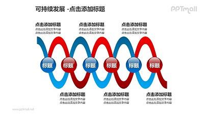 可持续发展——多个并列的小球双螺旋图形PPT模板素材