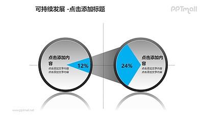 可持续发展——2个饼状图百分比对比图PPT模板素材