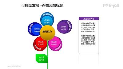 可持续发展——分离出一片紫色花瓣的五色花+文本框PPT模板素材