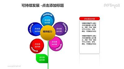 可持续发展——分离出一片红色花瓣的五色花+文本框PPT模板素材