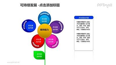 可持续发展——分离出一片深蓝色花瓣的五色花+文本框PPT模板素材
