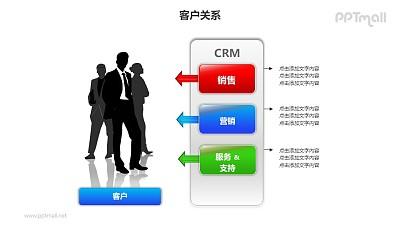 客户关系——商务人士+带箭头的文本框PPT图形素材