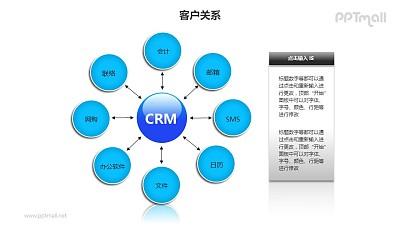 客户关系——蓝色花瓣样式的图形+文本框PPT模板素材