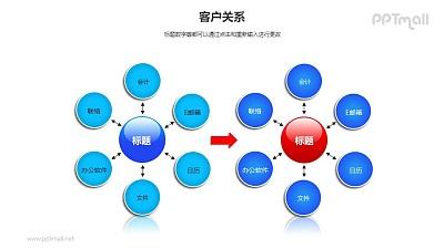 客户关系——两个蓝色花瓣样式的图形PPT模板素材