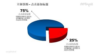 立体饼图——红蓝3:1对比关系饼状图PPT模板素材