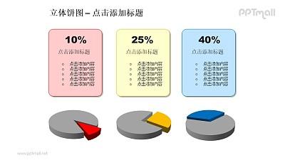 立体饼图——3个水平排列的饼状图+文本框PPT模板素材