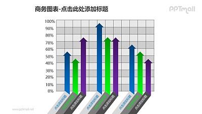 商务图表——箭头样式的3组对比簇状柱形图PPT模板素材