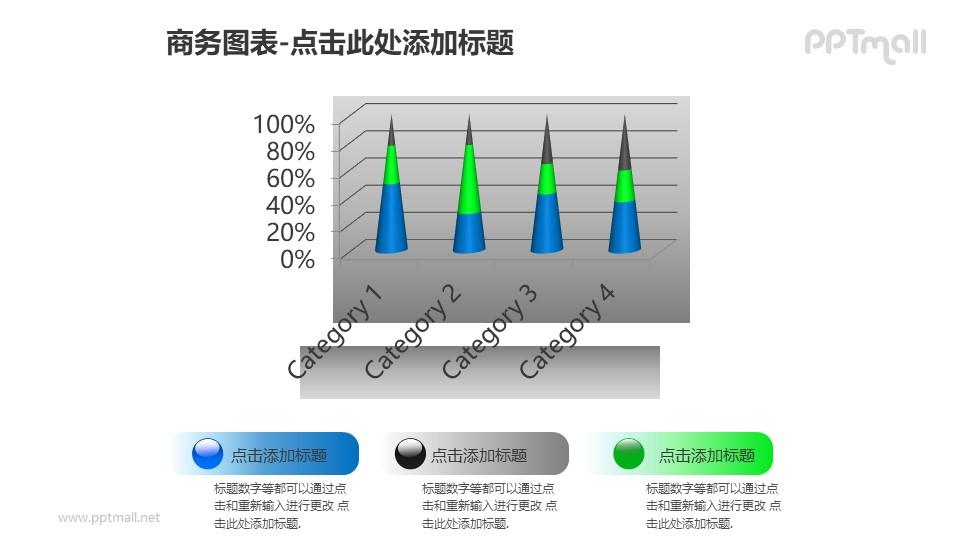 商务图表——立体圆锥百分比堆积柱形图PPT图形素材