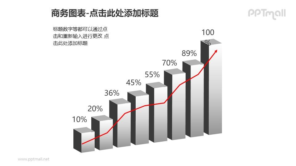 商务图表——三维柱形图+折线图PPT图形素材