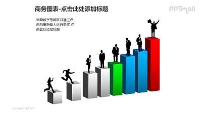 商务图表——三维柱形图+人物剪影PPT图形素材
