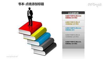书本——人物+阶梯样式的书PPT图形模板