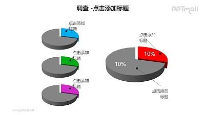 调查——1+3双色立体饼状图PPT素材模板