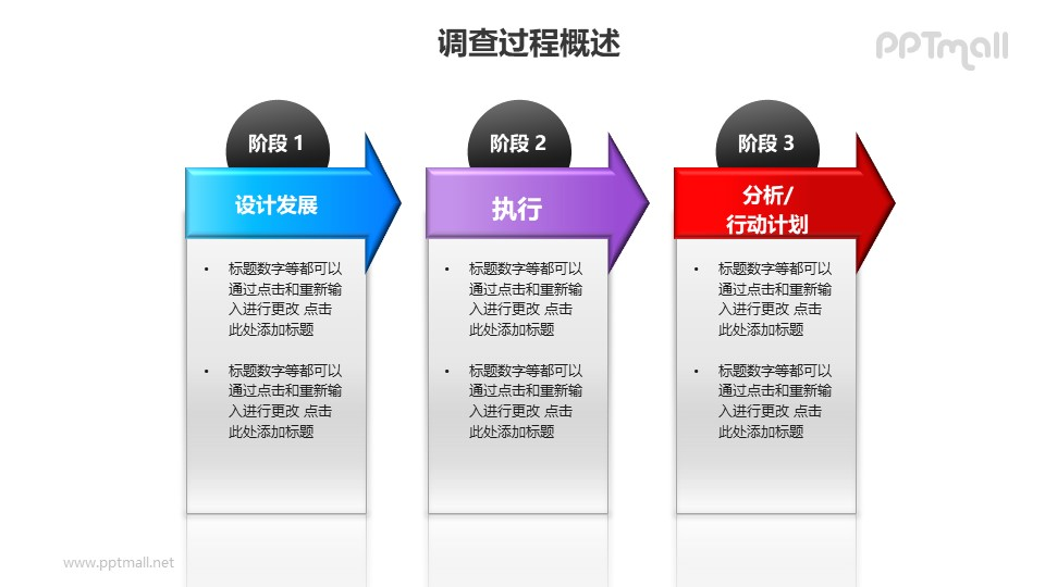 调查——计划的3个阶段递进关系PPT素材模板