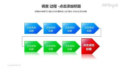 调查——调查过程PPT素材模板