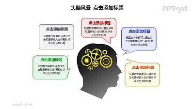 头脑风暴——人物头像+气泡对话框PPT素材模板