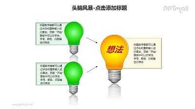 头脑风暴——2+1绿色灯泡PPT素材模板