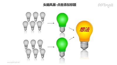 头脑风暴——黄绿色灯泡层次关系PPT素材模板