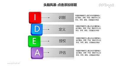 头脑风暴——4个彩色的字母方块+文本框列表PPT素材模板