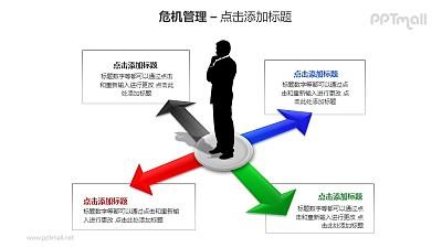 危机管理——思考方向的商务人士PPT素材模板
