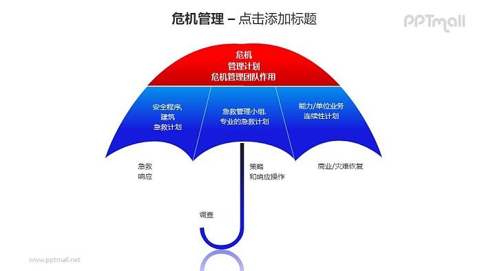 雨伞PPT模板下载