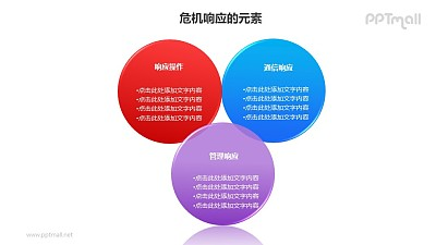 危机管理——交错的3部分面积图PPT素材模板