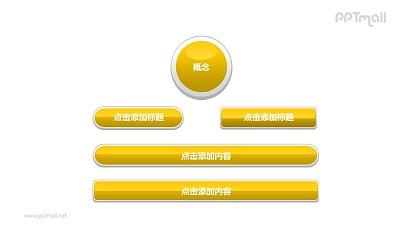 文本框——黄色概念图PPT素材模板