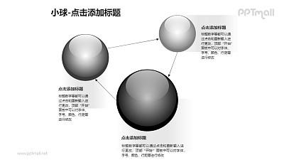 小球——3个黑色玻璃球循环关系PPT模板素材
