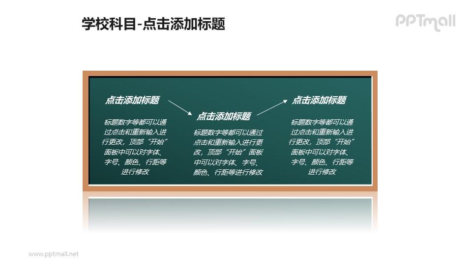 学校科目——黑板上的文本框递进关系PPT图形素材
