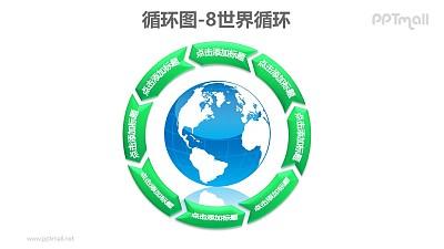 循环图——围绕地球的8部分循环图PPT素材模板