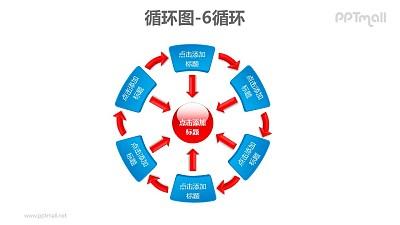 循环图——红色箭头6部分循环关系PPT素材模板