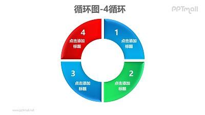 循环图——4部分循环关系PPT素材模板