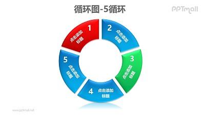 循环图——5部分循环关系PPT素材模板