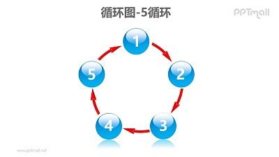 循环图——5个蓝色小球循环关系PPT素材模板