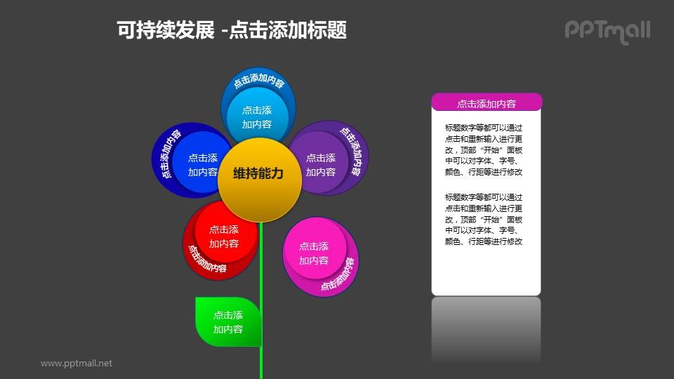 可持续发展——分离出一片粉色花瓣的五色花+文本框PPT模板素材