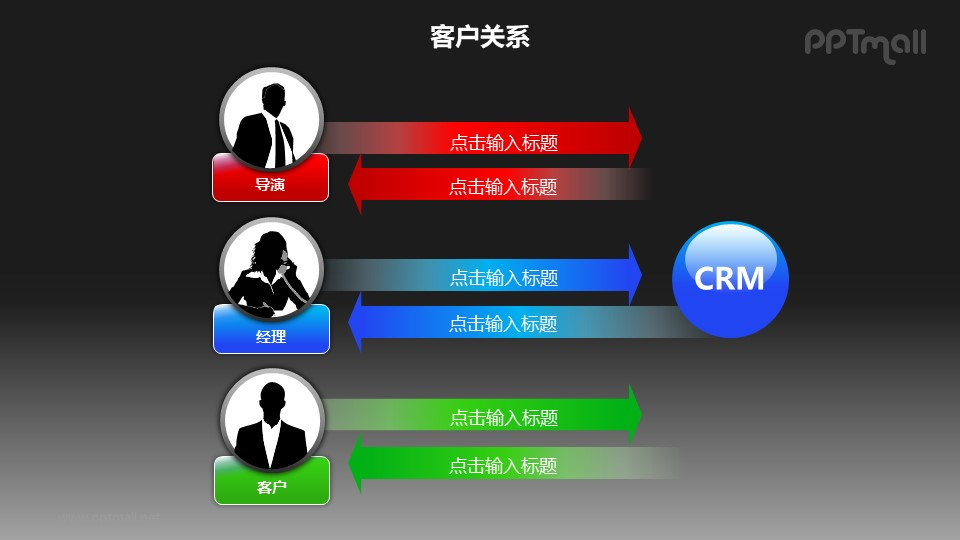 客户关系——双向箭头不同的客户关系管理机制PPT图形素材